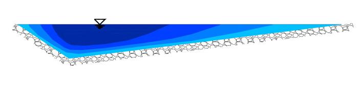 Schematisches Querprofil - Fliessgeschwindigkeiten in Raugerinne